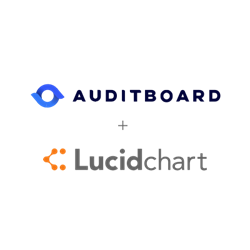 auditboard and lucidchart partner