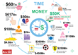 Time is Money: The Most Expensive Time On Earth - The Cost of a Nanosecond in U.S. Electronic Trading Markets 2017… $50,000+