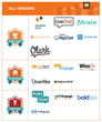 The Top Live Chat Software Vendors According to the FeaturedCustomers Winter 2018 Customer Success Report Rankings