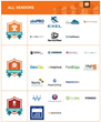The Top Field Service Management Software Vendors According to the FeaturedCustomers Winter 2018 Customer Success Report Rankings
