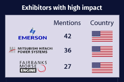 List of Top Exhibitors with the Greatest Impact at POWER-GEN International 2017