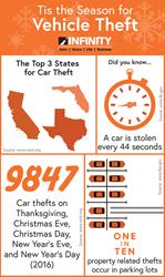 Vehicle-Theft-Infographic