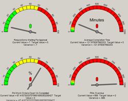 cmms software dashboard