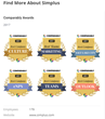 Simplus Scores Six Comparably 2017 Best Company Awards