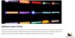 Pro3rd Sci-Tech - Pixel Film Studios Plugins - Final Cut Lower Thirds
