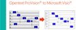 ProVision Workflow converted to a Visio flowchart