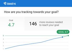 SMB Review Goals