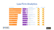 DocketAlarm_lawfirmanalytics