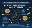 Infogfx - The Problem Bitcoins