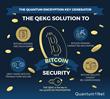 Infogfx - The Solution Bitcoin