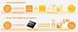 Trigence Dnote Digital Solution