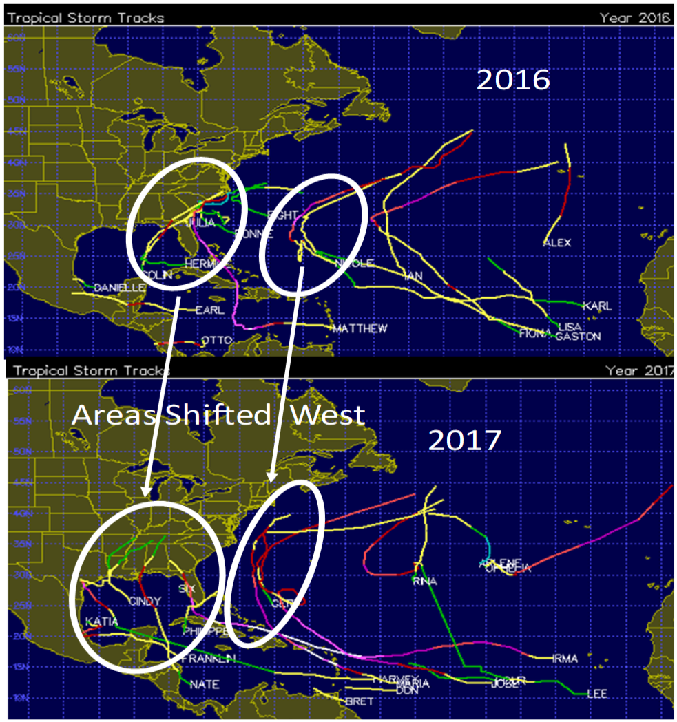 2018 hurricane prediction strongest cycle in 70 years
