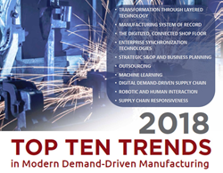 Trends in Demand Driven Manufacturing