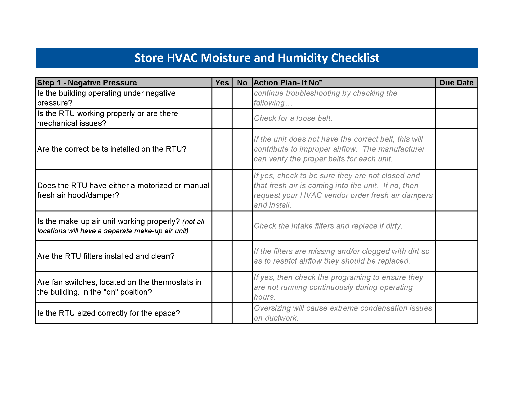 prsm s moisture and humidity checklist helps retailers prevent