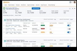 Akoonu for Sales on Salesforce