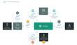Clean Bulk Asset Ingestion Workflow Sample