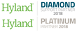 DataBank Awarded 2018 Diamond Support Partner and Platinum Level Partner Recognition from Hyland Software