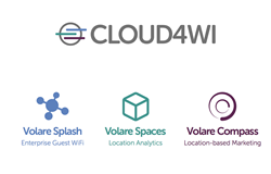 Cloud4Wi Product Suite