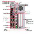 TANK-870-Q170 Embedded PC IO Ports