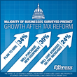 Majority of Businesses Surveyed Predict Growth After Tax Reform