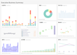 IT Services Dashboard