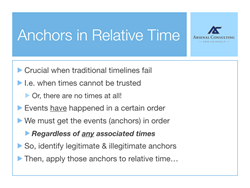 Anchors in Relative Time Slide