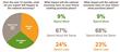 spending economy consumer confidence retail