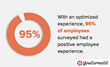 YouEarnedIt Market Research Uncovers 10 Culture Building Blocks for an Optimized Employee Experience
