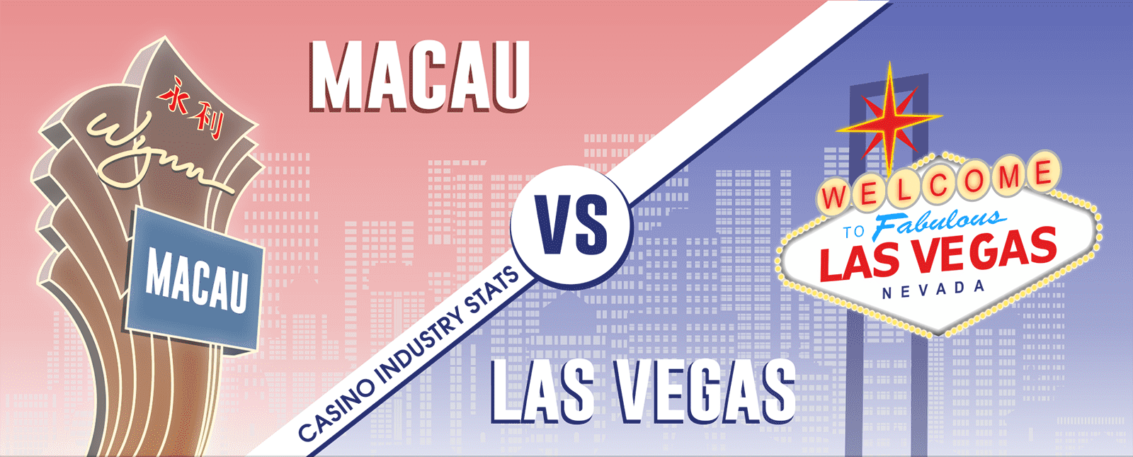 macau casino revenue vs las vegas