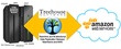 Treehouse Software Collaborates with Amazon Web Services (AWS) to Offer Comprehensive Enterprise Mainframe-to-AWS Data Replication