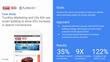 Google Automotive Dealer Guidebook-Google Dealer Playbook