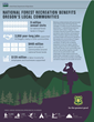 National Forest Recreation Contributes Millions to Oregon Communities