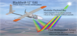 Black Swift Technologies and NASA Partner to Push Agricultural Drone Technology Beyond NDVI and NDRE (Red Edge)