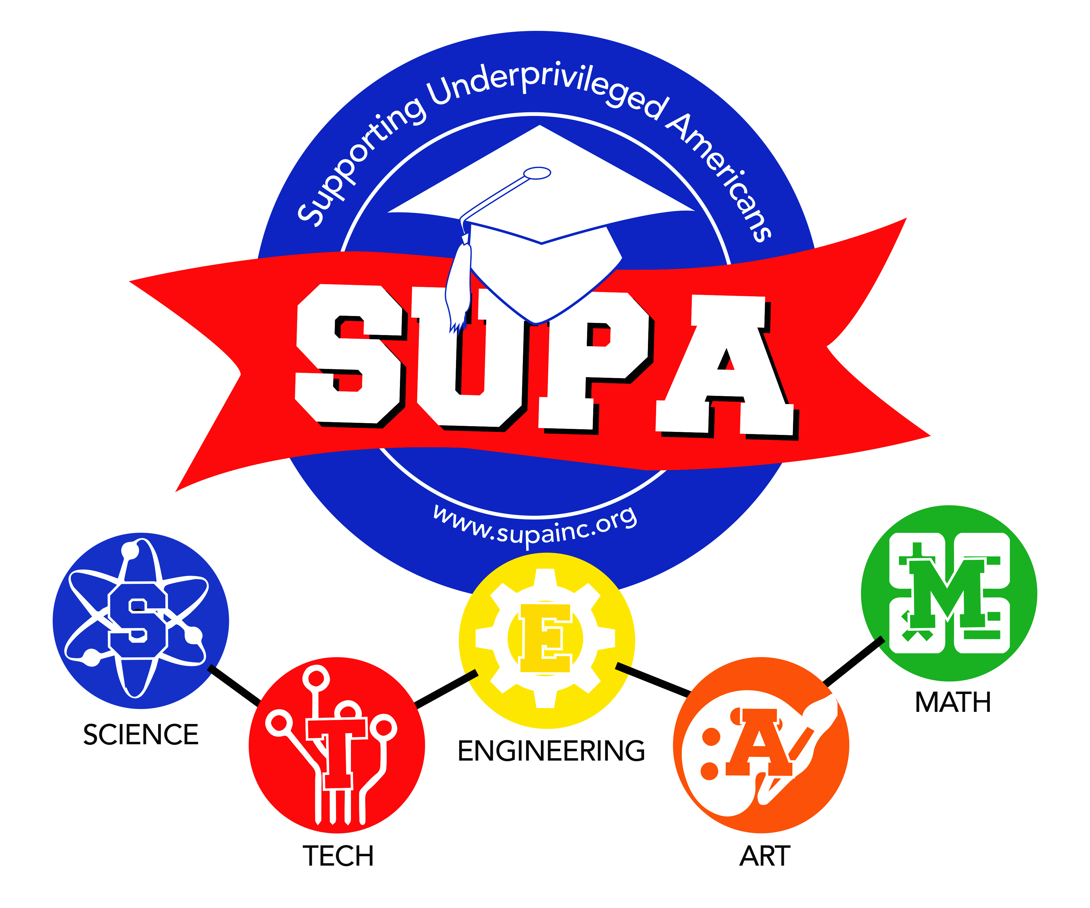 Science Technology Engineering And Math Education For: Supporting Underprivileged Americans, Inc. (SUPA) S.T.E.A