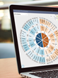 Financial Times | IE Business School Corporate Learning Alliance Partners with Volute to Launch a New Type of Innovative Learning Tool - the Data Wheel