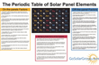Solar Company Releases World's First Periodic Table of Solar Elements