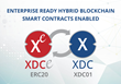 XDCE Token Goes Live on Exchanges Like Bancor, KoinOK, Alphaex, Forkdelta & Etherflyer, Opens 20% above the Token Contribution Price