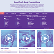 Songfinch Launches A New Way To Create A Personalized Song Just In Time For Your Mother's Day Gift Search