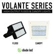 Diode LED Now Offers New Flood & Canopy Lighting System with Industry Defining Optics Technology