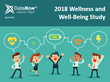Brandon Hall Group Releases Wellness & Well-Being Study