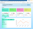 Noble Systems Introduces Conversations Analytics