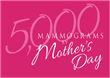 American Breast Cancer Foundation and Celebrating Life Foundation Announce 5,000 Mammograms by Mother's Day Campaign