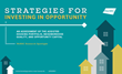 PAHRC Releases Strategies for Investing in Opportunity: An Assessment of the Assisted Housing Portfolio, Neighborhood Quality, and Opportunity Capital