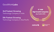 GoodWorkLabs -  FT 1000 High Growth Company Asia Pacific 2018