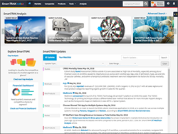 SmartTRAK Home Page