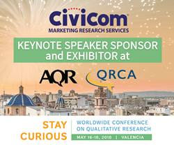 Civicom is a sponsor and exhibitor at the AQR QRCA presented Worldwide Conference on Qualitative Research 2018 in Valencia Spain