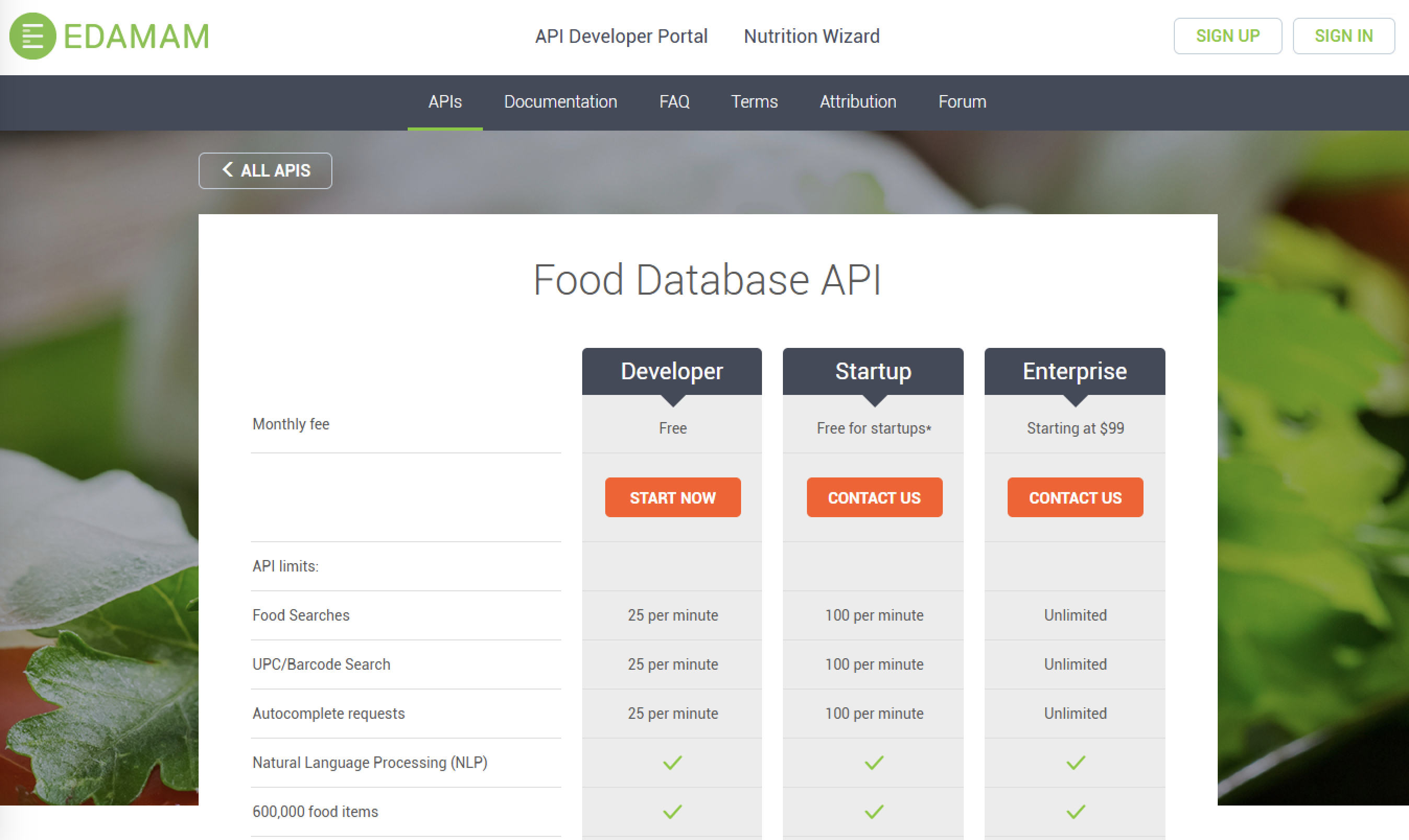 Edamam unveils food database api with nutrition data for over edamam unveils food database api with nutrition data for over 600000 foods forumfinder Image collections