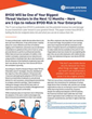 SyncDog Issues Guidelines for Securing BYOD in Finance, Healthcare, Government, and Other Public Sectors in New Information Security Whitepaper