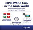 Reasons for Productivity Drop During World Cup 2018