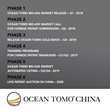 Open Call for Chinese Patents for Auction on the Ocean Tomo Bid-Ask™ Market